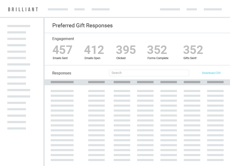 Preferred Gift Metrics Screen